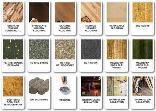 Materials Used In Structures Of Building