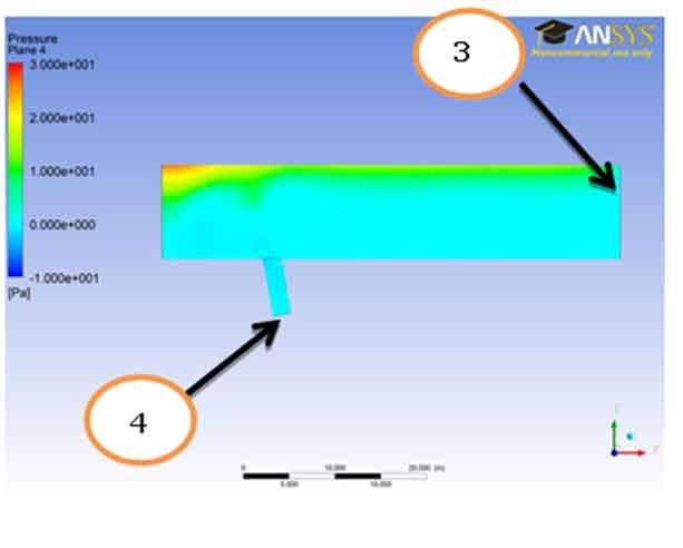 Boundary Condition for Pressure Profile