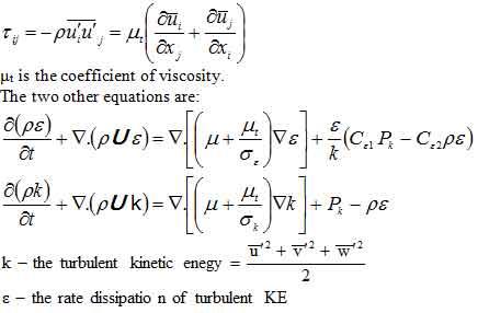 K---MODEL-turulence-modelin