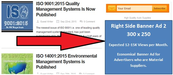 Right Side Banner Ad 2 (Below Subscription Button) Dimensions 300 x 250 Pixels