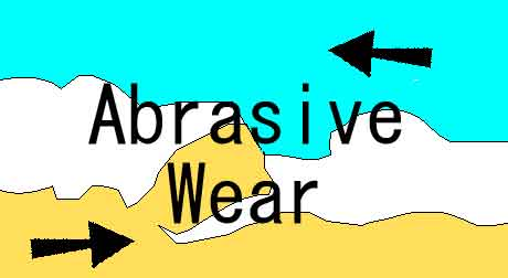 abrasive-wear