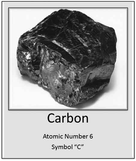 Chemical Specs of Carbon C