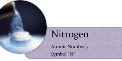 Symbol and Atomic No.