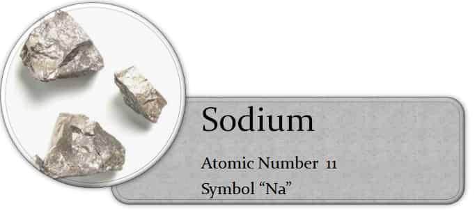 Sodium Chemical Symbol Na Atomic Number 11